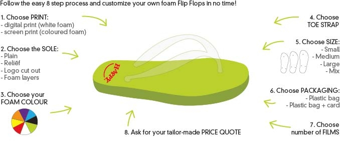 a8ab94926018f9 How to customize my own Flip Flops  1.