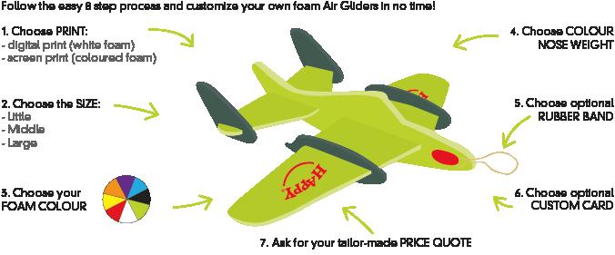 Foam Air Gliders | Happy